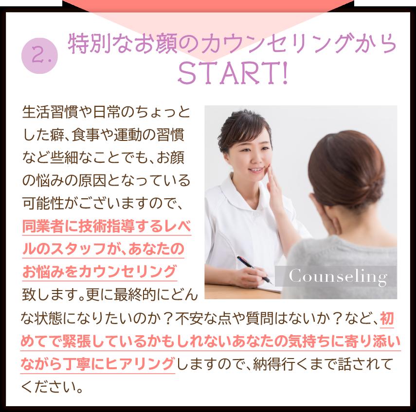 特別なお顔のカウンセリングからSTART!